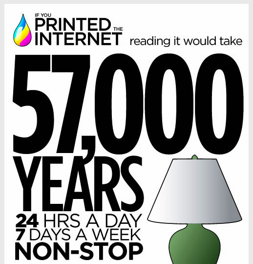 If you printed the internet infographic