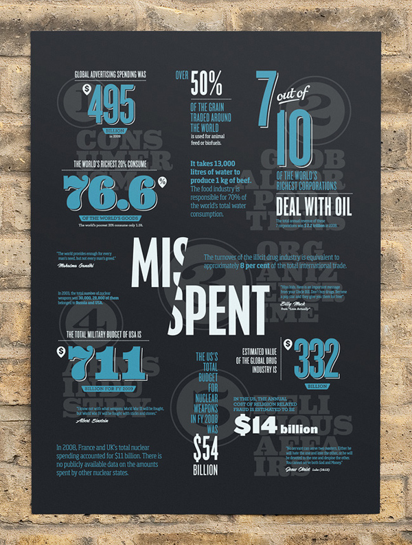 Hot typographical infographic poster