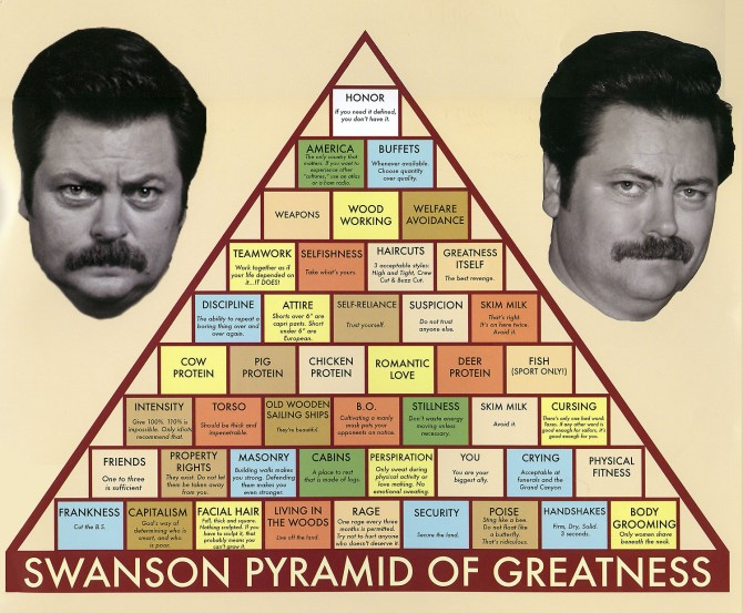 swanson-pyramid-greatness